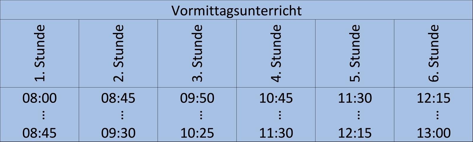 Unterrichtszeiten Aus