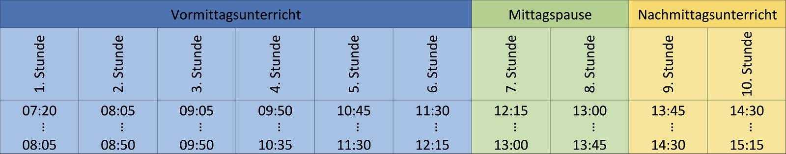 Unterrichtszeiten WRS
